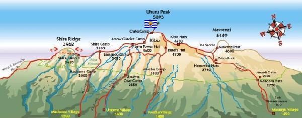 Kilimanjaro routes aanzicht
