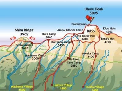 Kilimanjaro klimroutes